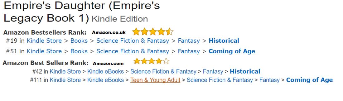 Amazon rankings March 25