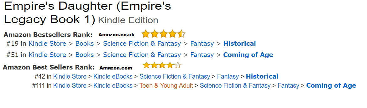 Readers love Empire's Daughter!